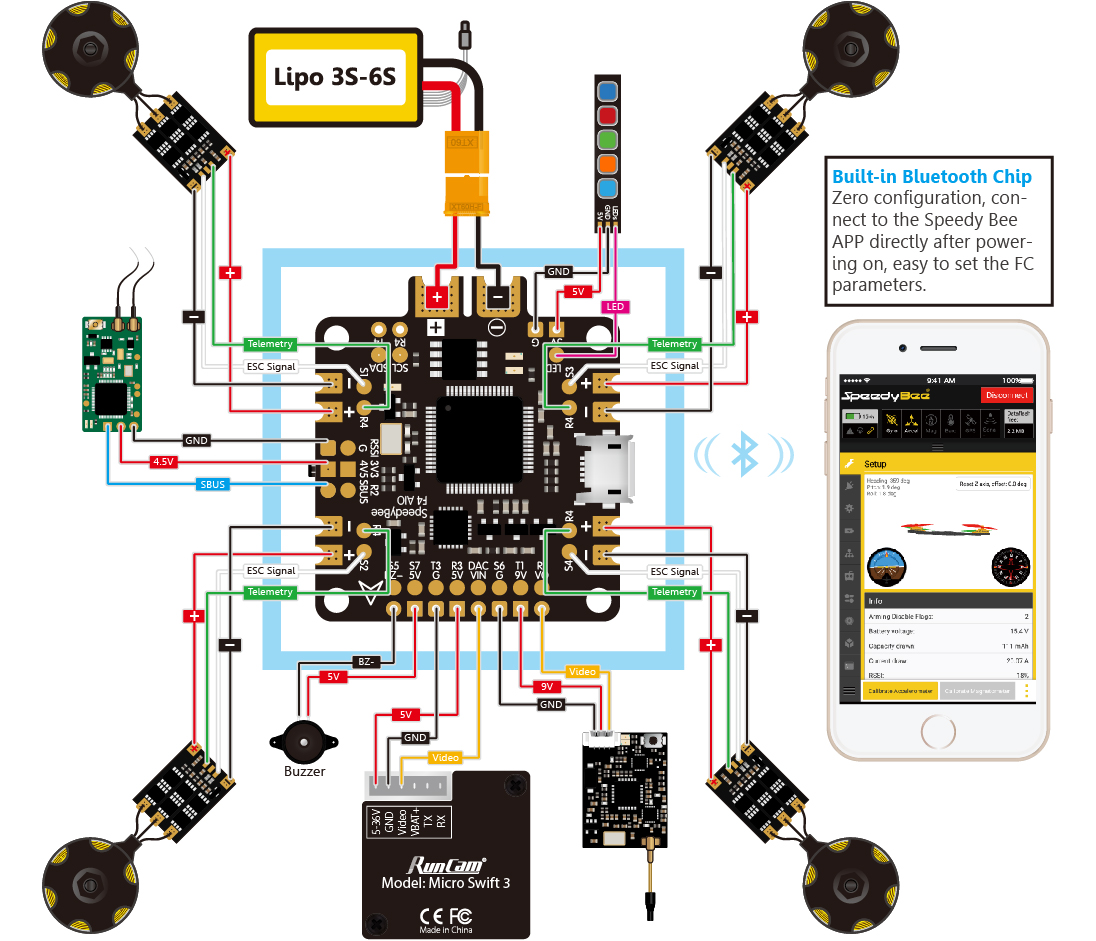 SpeedyBee F4 AIO Flight Controller